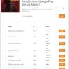 [Offre Alerte] Prenez l'album 'Nina Revisited: A Tribute To Nina Simone' gratuitement sur le Google Play Store